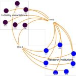 Transforming Market Systems Activity (TMS) - map 25 le